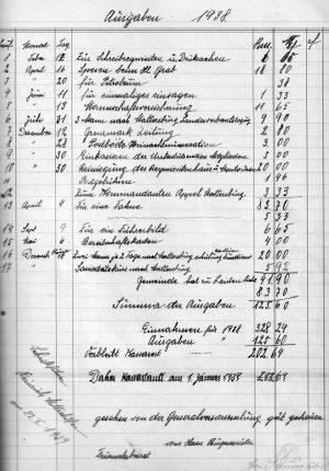 Ein Auszug aus dem Kassenbuch von 1921 – 1956. Man beachte die Ausgabe vom 9. Sept. 1938 in Zeile 14...